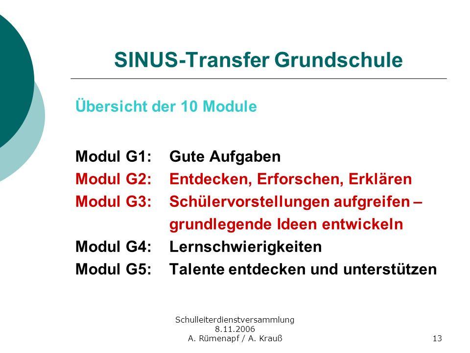 Schulleiterdienstversammlung 8.11.2006 A. Rümenapf / A. Krauß13 SINUS-Transfer Grundschule Übersicht der 10 Module Modul G1:Gute Aufgaben Modul G2:Ent