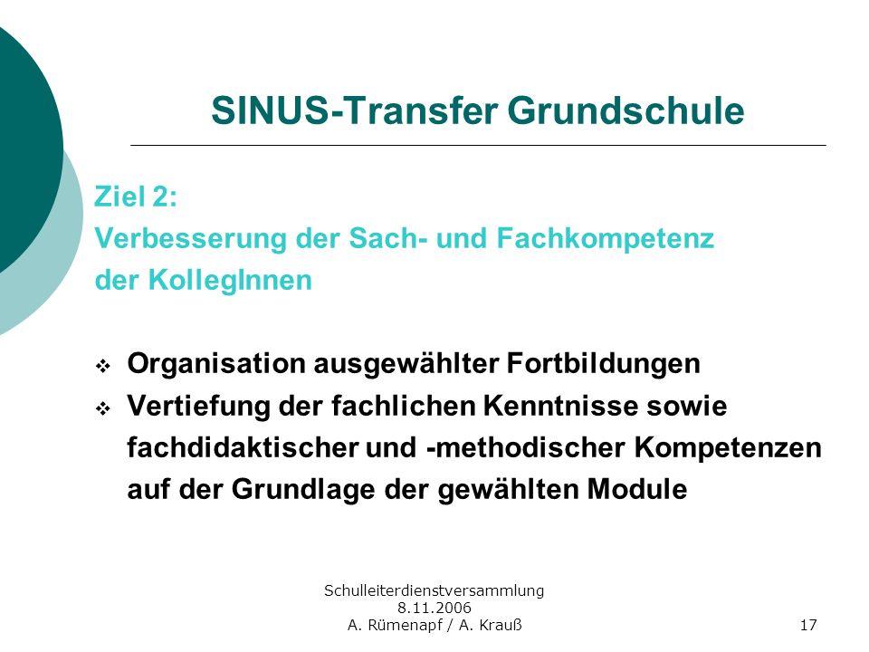 Schulleiterdienstversammlung 8.11.2006 A. Rümenapf / A. Krauß17 SINUS-Transfer Grundschule Ziel 2: Verbesserung der Sach- und Fachkompetenz der Kolleg