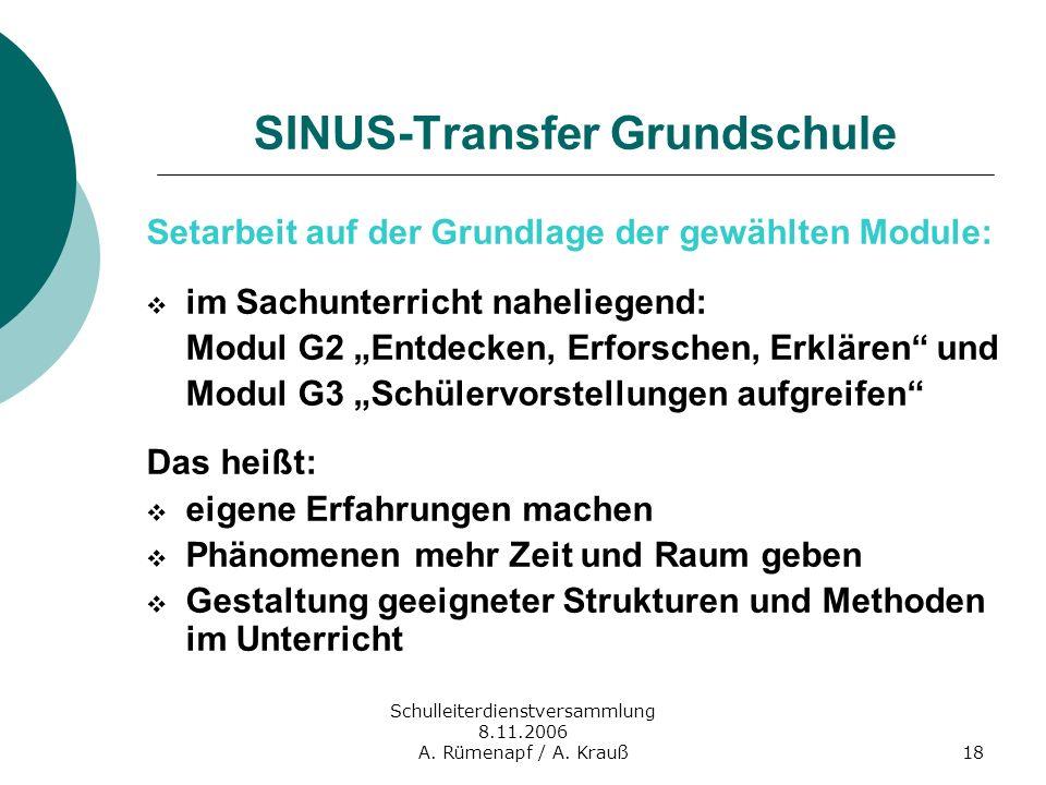 Schulleiterdienstversammlung 8.11.2006 A. Rümenapf / A. Krauß18 SINUS-Transfer Grundschule Setarbeit auf der Grundlage der gewählten Module: im Sachun