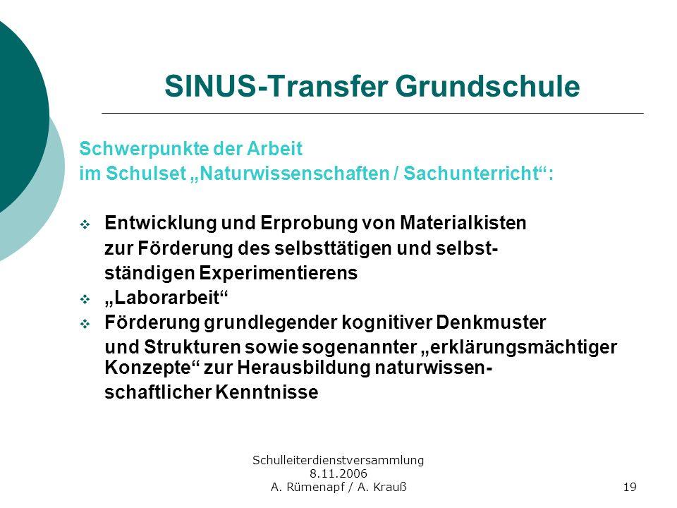Schulleiterdienstversammlung 8.11.2006 A. Rümenapf / A. Krauß19 SINUS-Transfer Grundschule Schwerpunkte der Arbeit im Schulset Naturwissenschaften / S