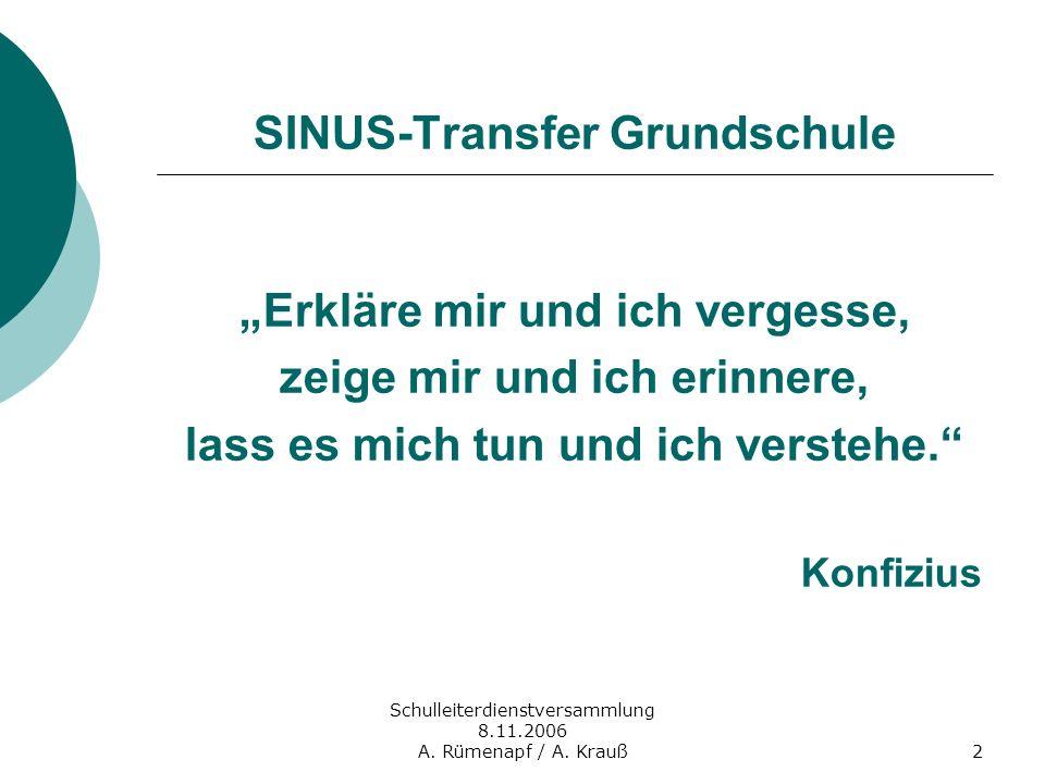 Schulleiterdienstversammlung 8.11.2006 A. Rümenapf / A. Krauß2 SINUS-Transfer Grundschule Erkläre mir und ich vergesse, zeige mir und ich erinnere, la
