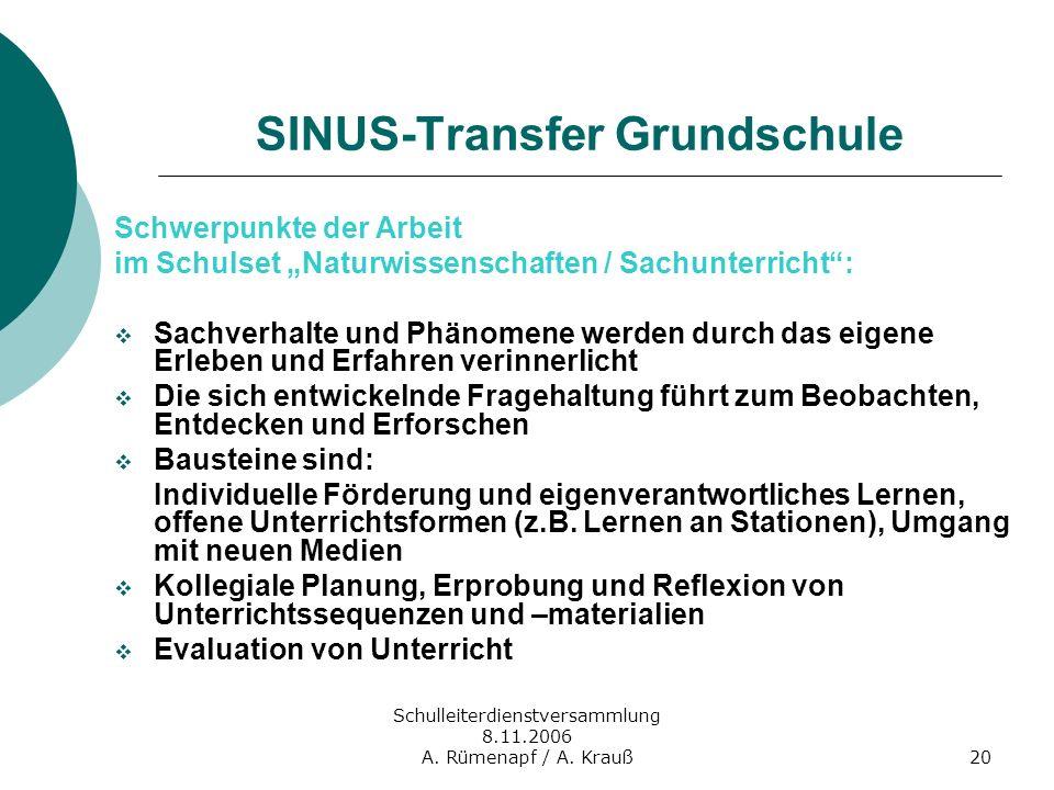 Schulleiterdienstversammlung 8.11.2006 A. Rümenapf / A. Krauß20 SINUS-Transfer Grundschule Schwerpunkte der Arbeit im Schulset Naturwissenschaften / S