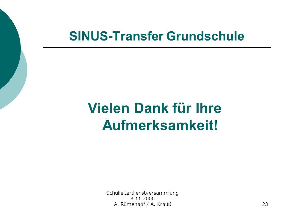 Schulleiterdienstversammlung 8.11.2006 A. Rümenapf / A. Krauß23 SINUS-Transfer Grundschule Vielen Dank für Ihre Aufmerksamkeit!