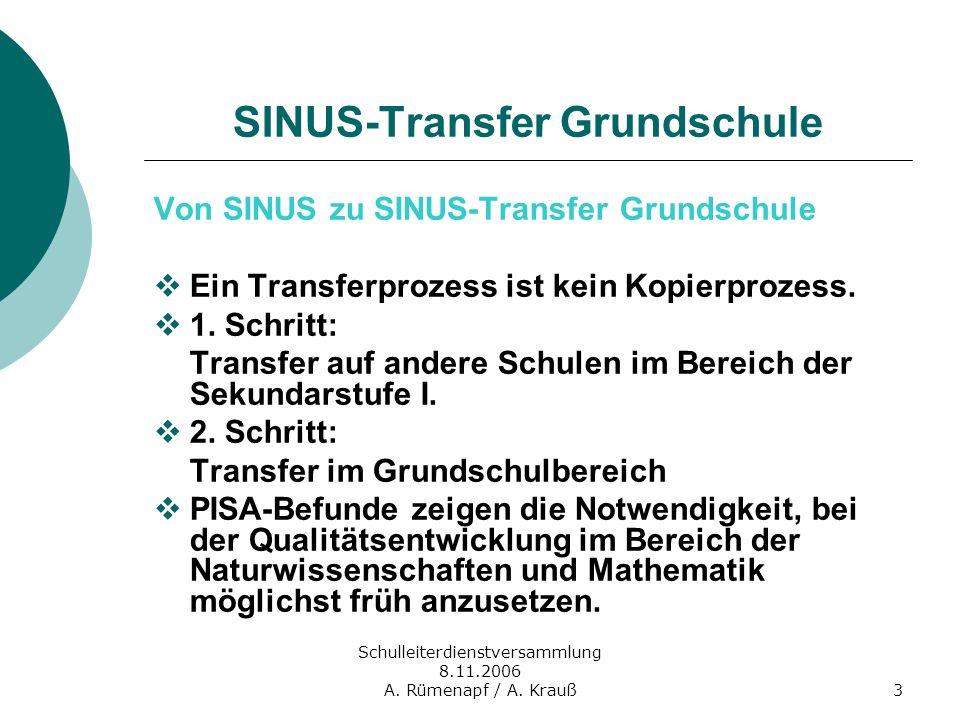 Schulleiterdienstversammlung 8.11.2006 A. Rümenapf / A. Krauß3 SINUS-Transfer Grundschule Von SINUS zu SINUS-Transfer Grundschule Ein Transferprozess