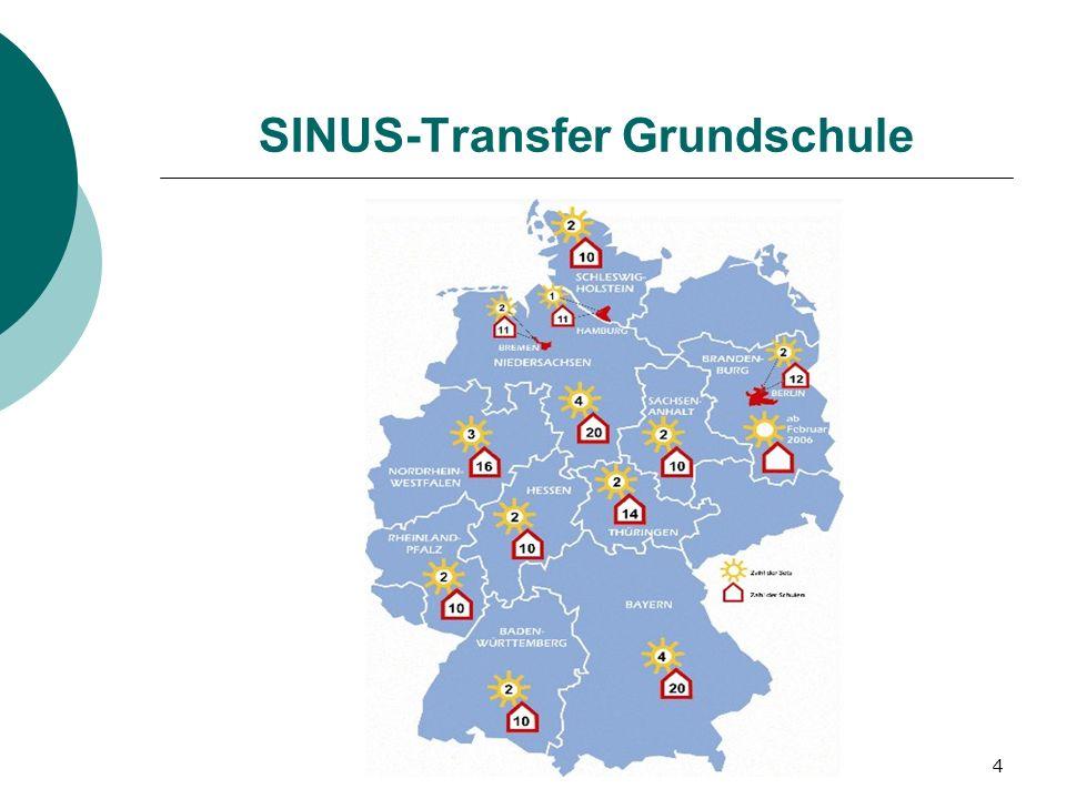 Schulleiterdienstversammlung 8.11.2006 A. Rümenapf / A. Krauß4 SINUS-Transfer Grundschule