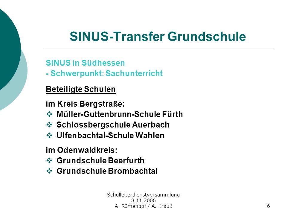 Schulleiterdienstversammlung 8.11.2006 A. Rümenapf / A. Krauß6 SINUS-Transfer Grundschule SINUS in Südhessen - Schwerpunkt: Sachunterricht Beteiligte