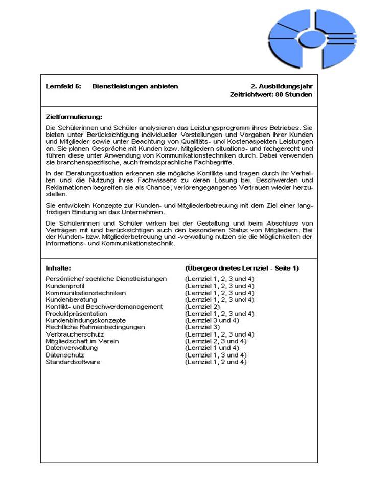 Übersicht 1. Arbeitsdefinition der Begriffe 2. Analyseergebnisse Lernfeld 6 3. Kernaussage