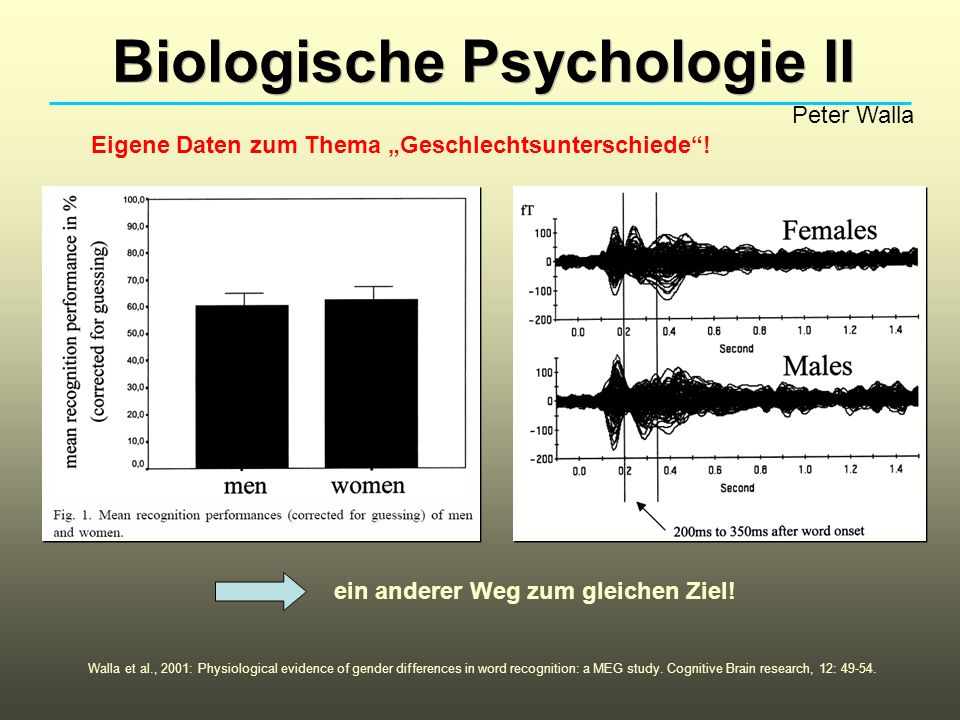 Biologische Psychologie II Peter Walla Walla et al., 2001: Physiological evidence of gender differences in word recognition: a MEG study. Cognitive Br