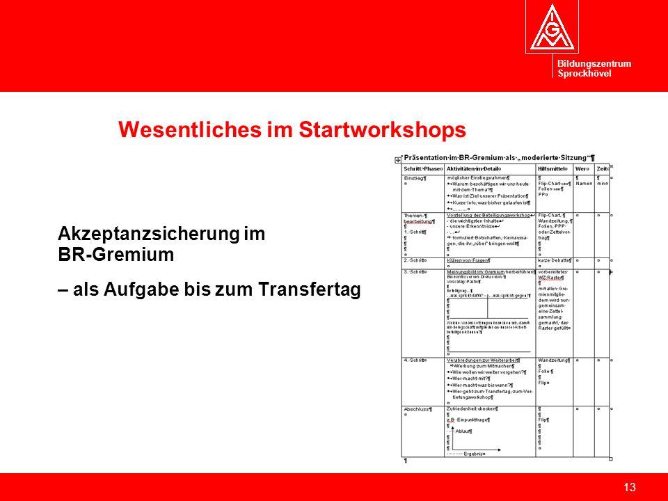 13 Wesentliches im Startworkshops Akzeptanzsicherung im BR-Gremium – als Aufgabe bis zum Transfertag Bildungszentrum Sprockhövel