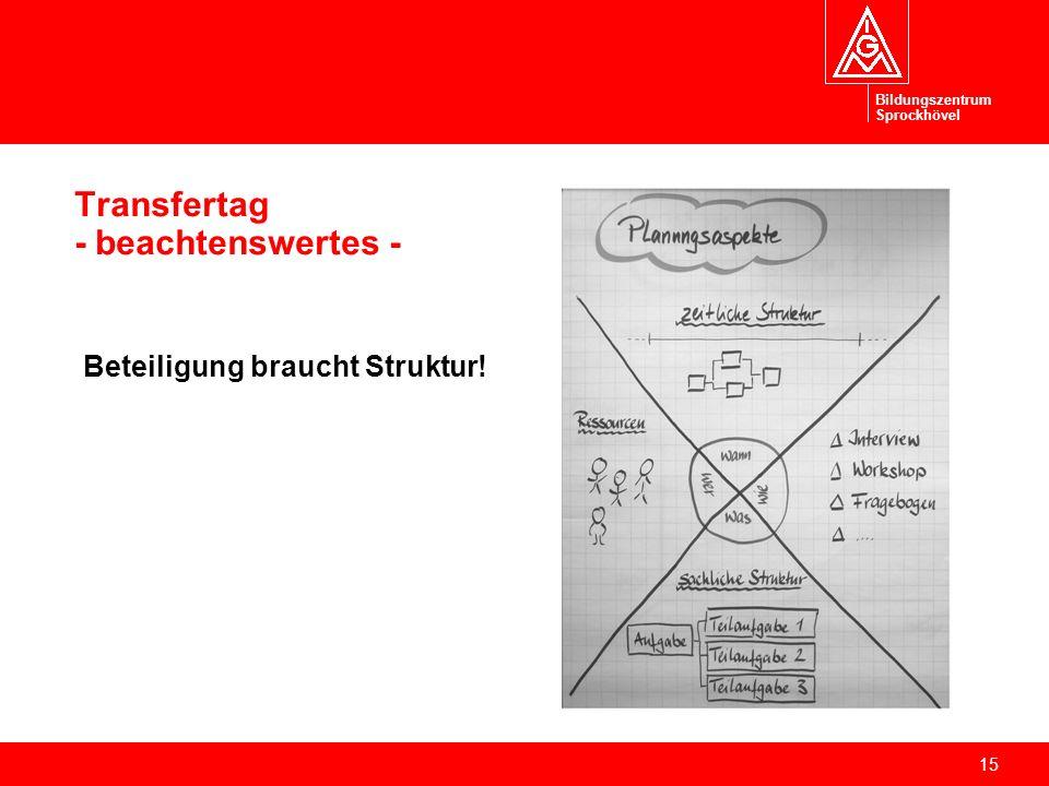 15 Transfertag - beachtenswertes - Beteiligung braucht Struktur! Bildungszentrum Sprockhövel
