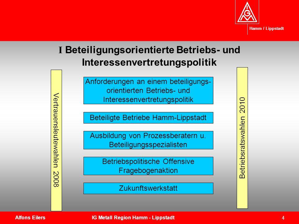 4 I Beteiligungsorientierte Betriebs- und Interessenvertretungspolitik Beteiligte Betriebe Hamm-Lippstadt Ausbildung von Prozessberatern u. Beteiligun