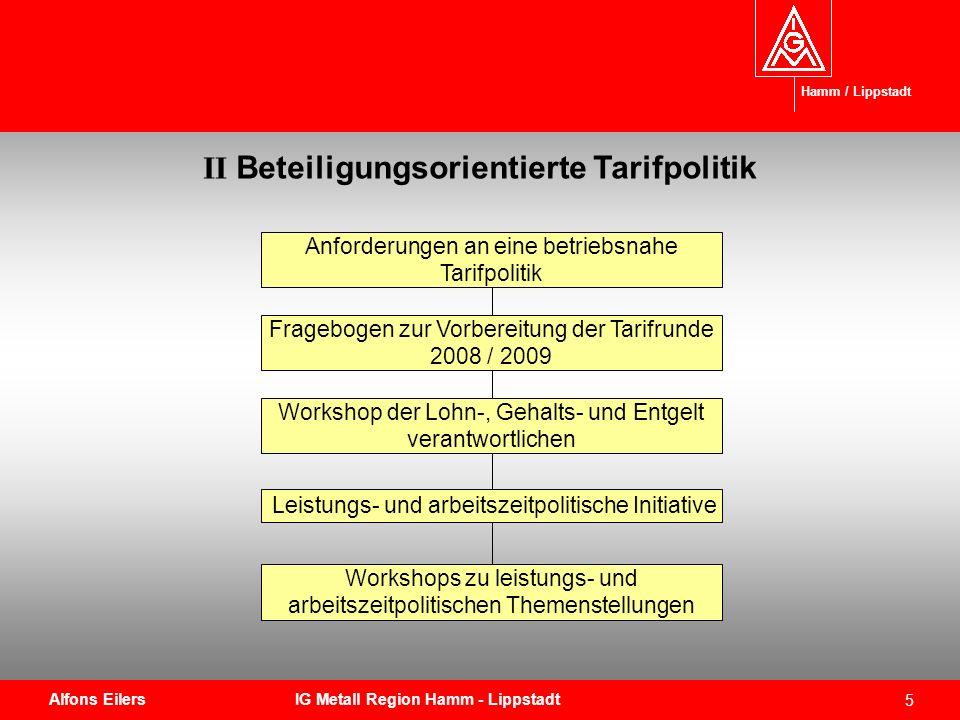 5 II Beteiligungsorientierte Tarifpolitik Anforderungen an eine betriebsnahe Tarifpolitik Fragebogen zur Vorbereitung der Tarifrunde 2008 / 2009 Works