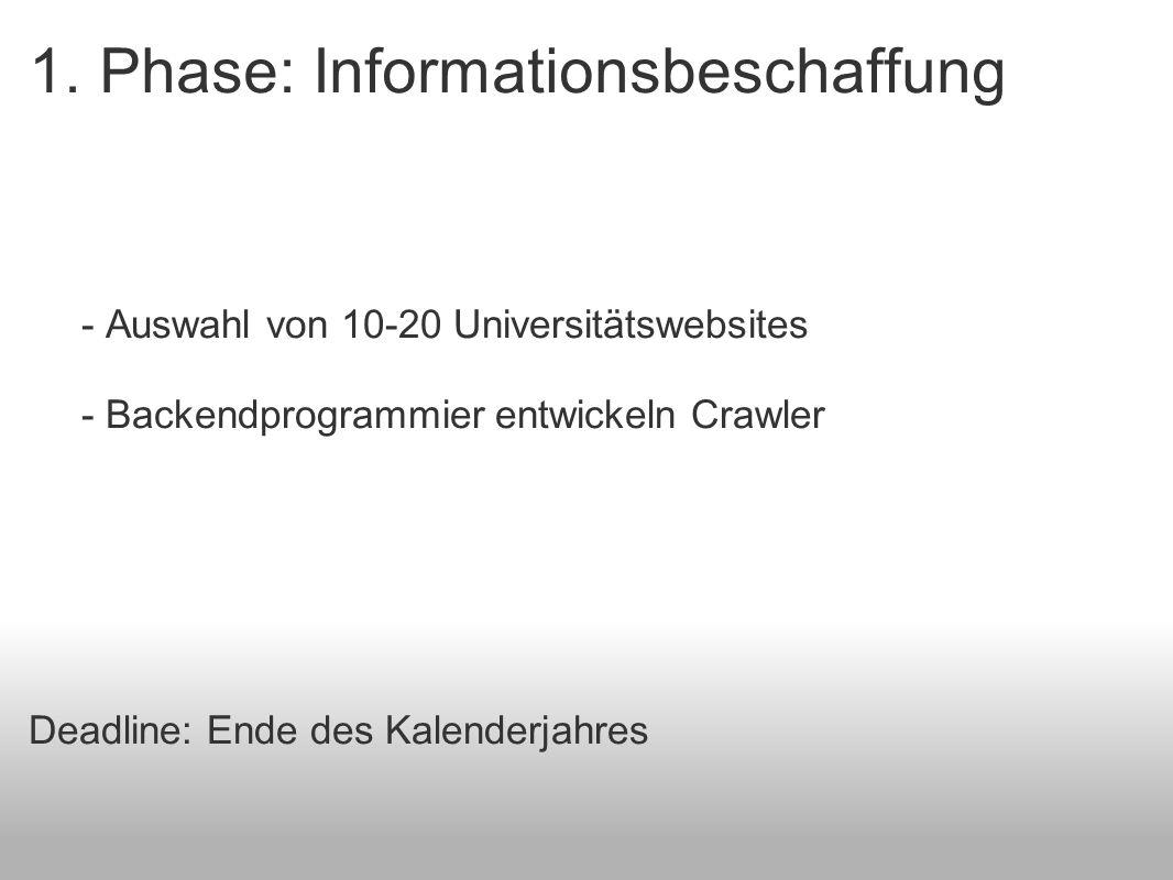 1. Phase: Informationsbeschaffung - Auswahl von 10-20 Universitätswebsites - Backendprogrammier entwickeln Crawler Deadline: Ende des Kalenderjahres