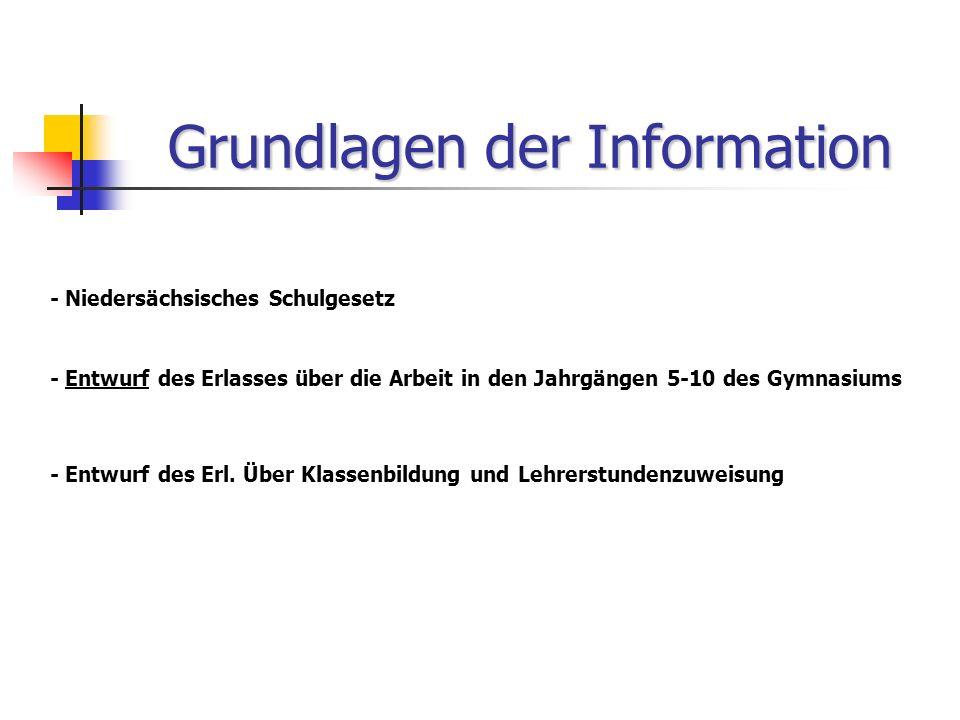 Grundlagen der Information - Niedersächsisches Schulgesetz - Entwurf des Erlasses über die Arbeit in den Jahrgängen 5-10 des Gymnasiums - Entwurf des