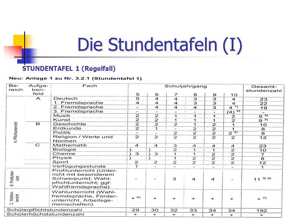 Die Stundentafeln (I) STUNDENTAFEL 1 (Regelfall)