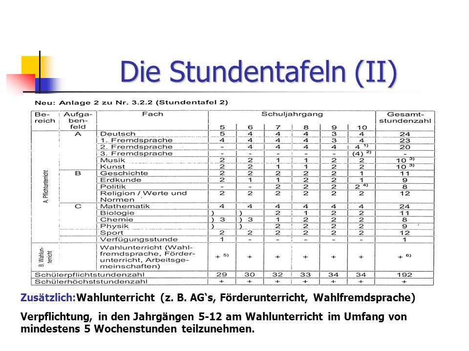 Die Stundentafeln (II) Zusätzlich:Wahlunterricht (z. B. AGs, Förderunterricht, Wahlfremdsprache) Verpflichtung, in den Jahrgängen 5-12 am Wahlunterric