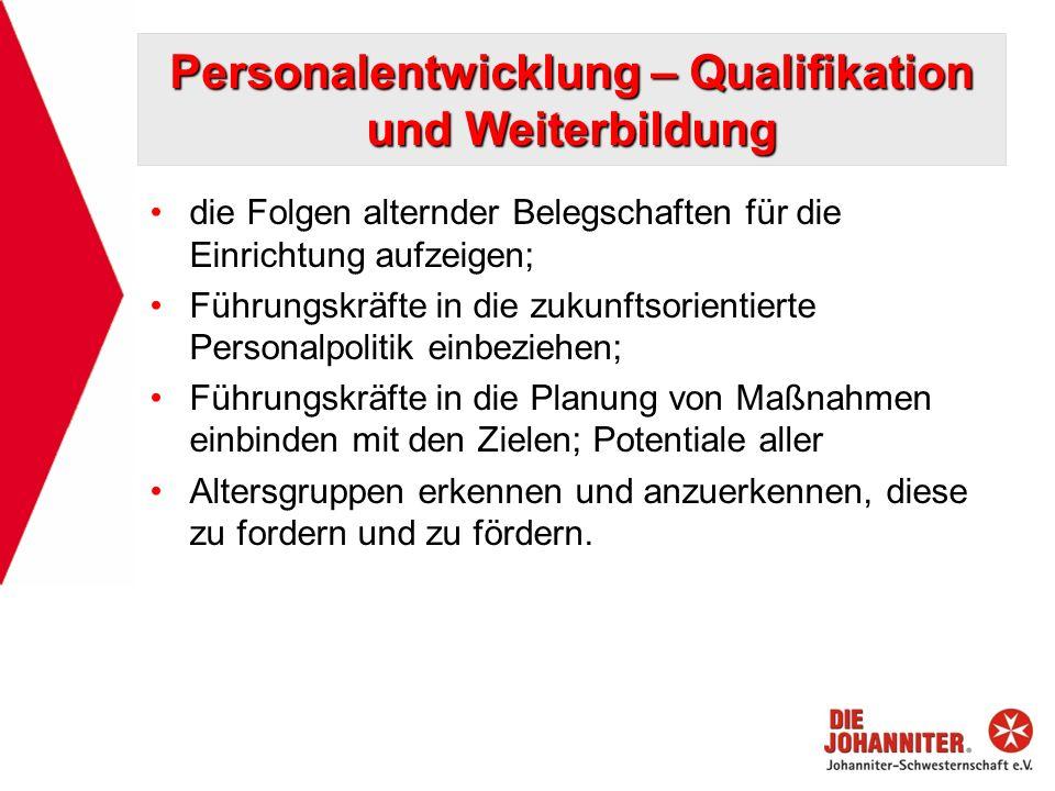 Personalentwicklung – Qualifikation und Weiterbildung die Folgen alternder Belegschaften für die Einrichtung aufzeigen; Führungskräfte in die zukunfts