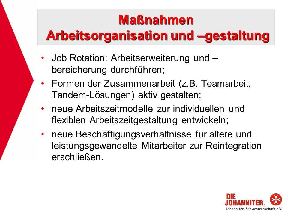 Maßnahmen Arbeitsorganisation und –gestaltung Job Rotation: Arbeitserweiterung und – bereicherung durchführen; Formen der Zusammenarbeit (z.B. Teamarb