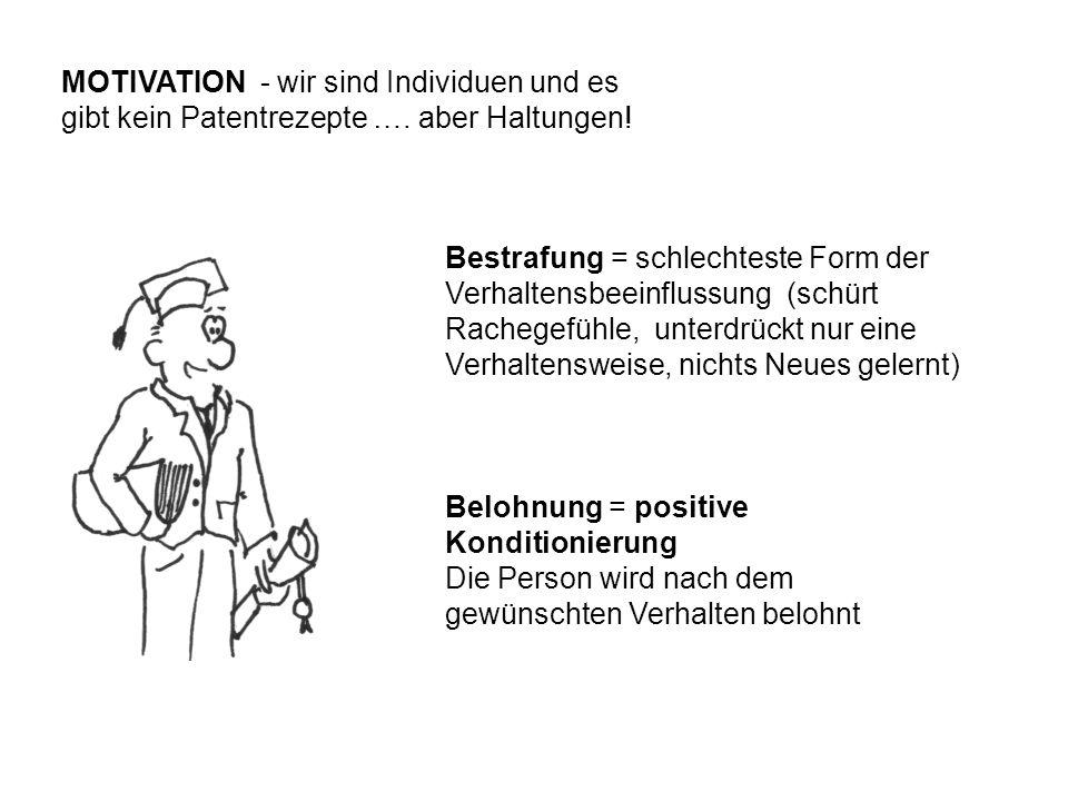 MOTIVATION - wir sind Individuen und es gibt kein Patentrezepte …. aber Haltungen! Bestrafung = schlechteste Form der Verhaltensbeeinflussung (schürt