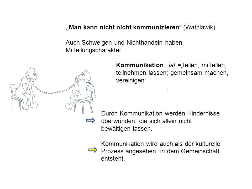 Man kann nicht nicht kommunizieren (Watzlawik) Auch Schweigen und Nichthandeln haben Mitteilungscharakter. Kommunikation, lat.=teilen, mitteilen, teil