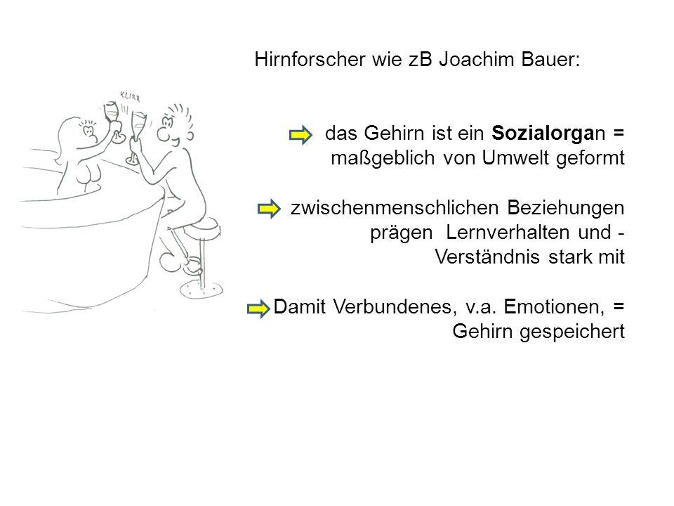 Hirnforscher wie zB Joachim Bauer: das Gehirn ist ein Sozialorgan = maßgeblich von Umwelt geformt zwischenmenschlichen Beziehungen prägen Lernverhalte