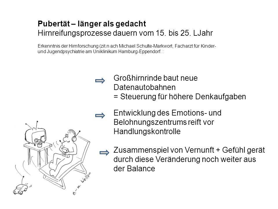 Pubertät – länger als gedacht Hirnreifungsprozesse dauern vom 15. bis 25. LJahr Erkenntnis der Hirnforschung (zit.n ach Michael Schulte-Markwort, Fach