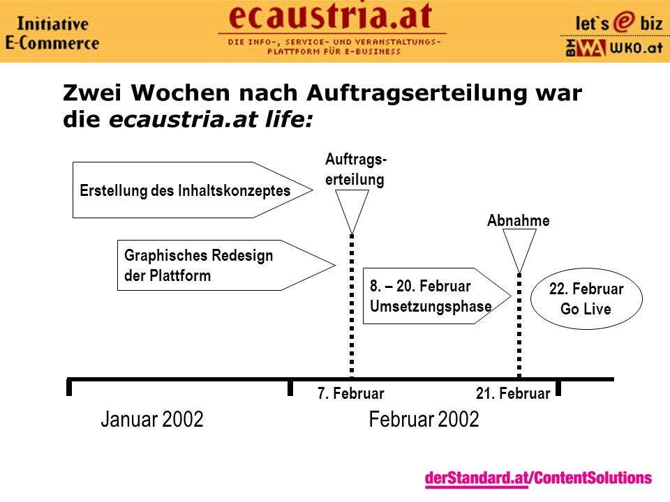Zwei Wochen nach Auftragserteilung war die ecaustria.at life: Januar 2002Februar 2002 Erstellung des Inhaltskonzeptes Graphisches Redesign der Plattform 8.