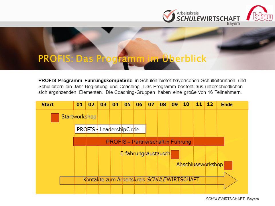 SCHULEWIRTSCHAFT Bayern PROFIS: Das Programm im Überblick Start0102030405 Ende PROFIS - LeadershipCircle PROFIS – Partnerschaft in Führung Kontakte zum Arbeitskreis SCHULE WIRTSCHAFT 060708 09 10 12 Erfahrungsaustausch Startworkshop 11 Abschlussworkshop PROFIS Programm Führungskompetenz in Schulen bietet bayerischen Schulleiterinnen und Schulleitern ein Jahr Begleitung und Coaching.