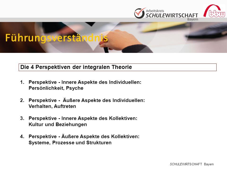 SCHULEWIRTSCHAFT Bayern Die 4 Perspektiven der integralen Theorie Führungsverständnis 1. Perspektive - Innere Aspekte des Individuellen: Persönlichkei