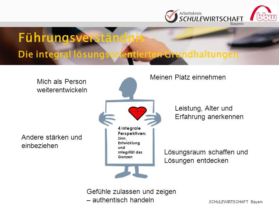 SCHULEWIRTSCHAFT Bayern Die integral lösungsorientierten Grundhaltungen Führungsverständnis 4 integrale Perspektiven: Sinn, Entwicklung und Integrität