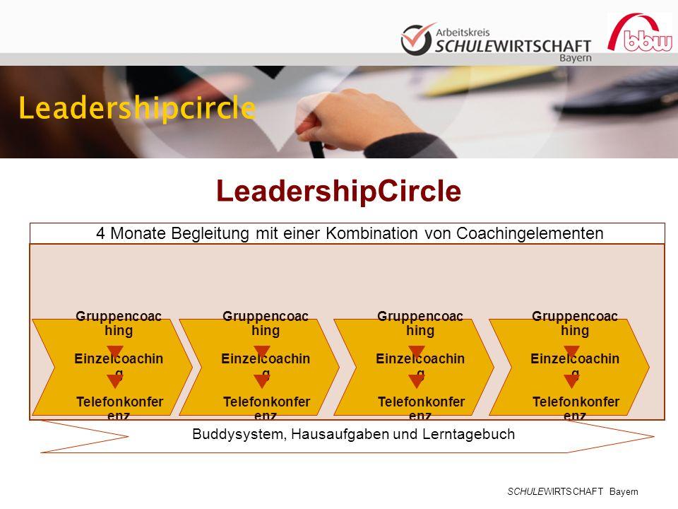 SCHULEWIRTSCHAFT Bayern Leadershipcircle Gruppencoac hing Einzelcoachin g Telefonkonfer enz LeadershipCircle Gruppencoac hing Einzelcoachin g Telefonk