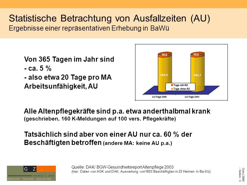 Genz 2006 – Seiten - 5 Statistische Betrachtung von Ausfallzeiten (AU) Ergebnisse einer repräsentativen Erhebung in BaWü Von 365 Tagen im Jahr sind -