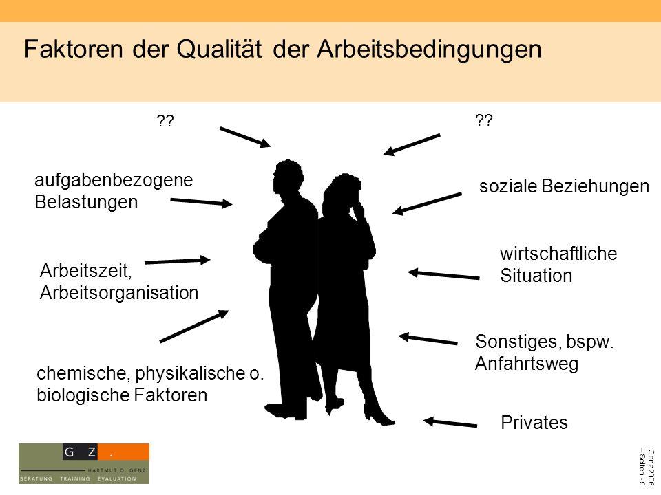 Genz 2006 – Seiten - 9 Faktoren der Qualität der Arbeitsbedingungen Sonstiges, bspw. Anfahrtsweg wirtschaftliche Situation soziale Beziehungen chemisc