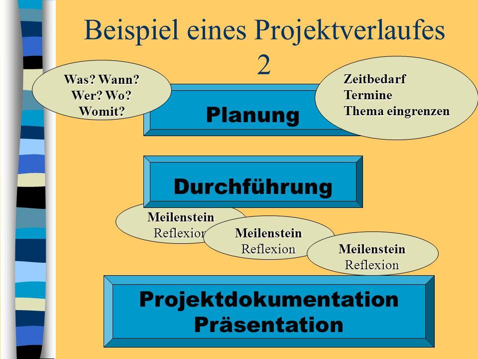 Beispiel eines Projektverlaufes 2 Planung MeilensteinReflexion Durchführung Projektdokumentation Präsentation Was? Wann? Wer? Wo? Womit? ZeitbedarfTer