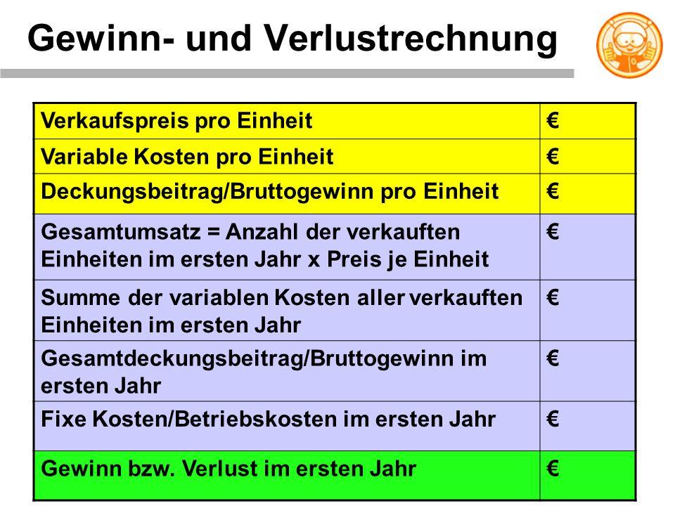 Gewinn- und Verlustrechnung Verkaufspreis pro Einheit Variable Kosten pro Einheit Deckungsbeitrag/Bruttogewinn pro Einheit Gesamtumsatz = Anzahl der v