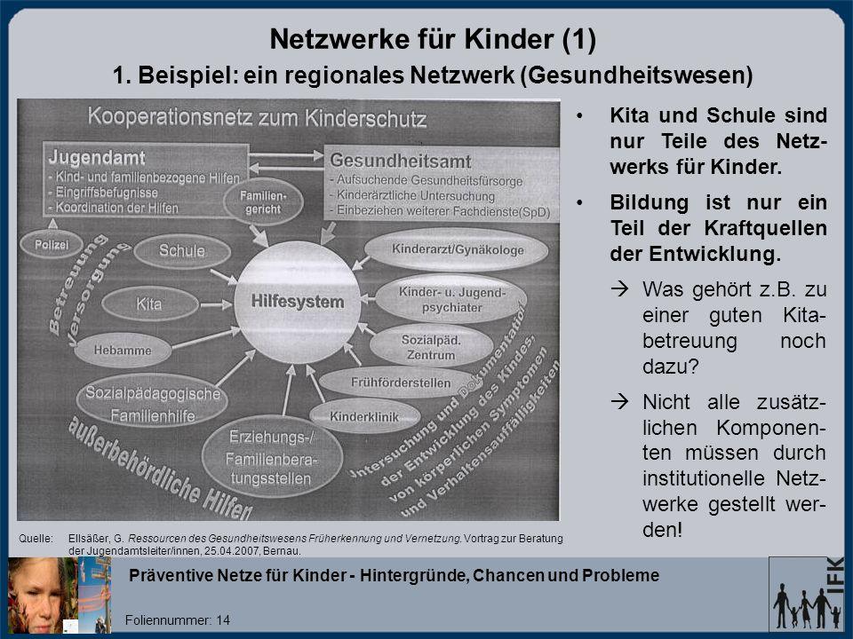 Präventive Netze für Kinder - Hintergründe, Chancen und Probleme Foliennummer: 14 Netzwerke für Kinder (1) 1.