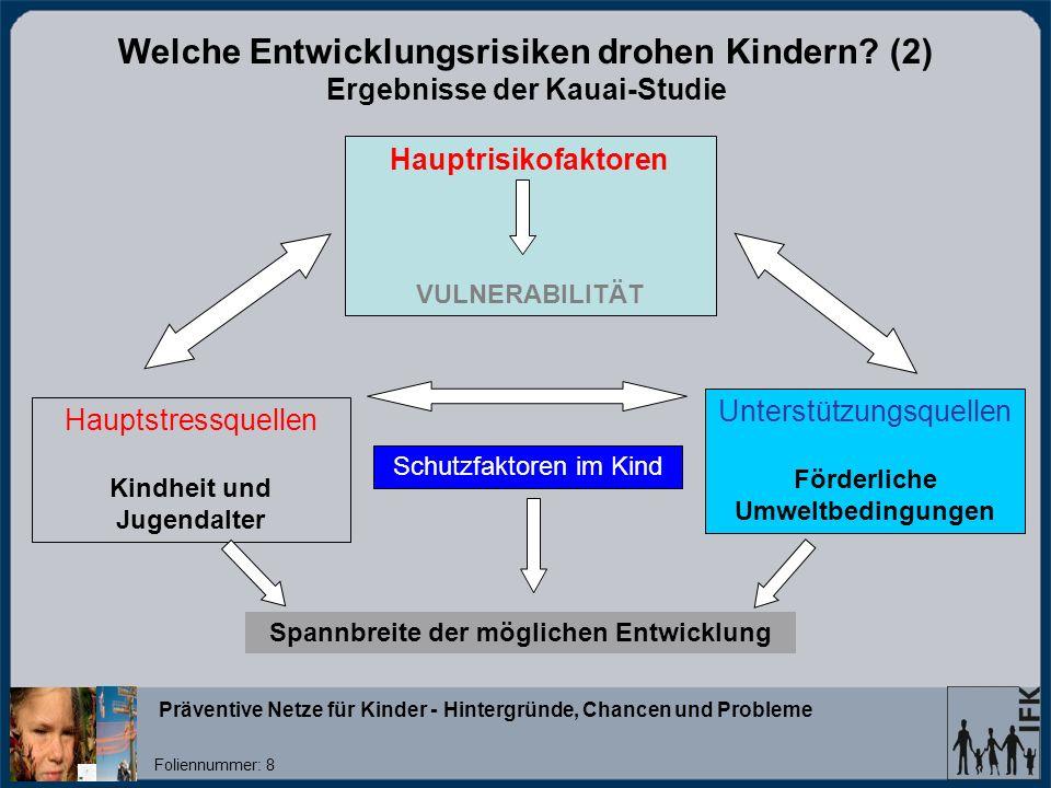 Präventive Netze für Kinder - Hintergründe, Chancen und Probleme Foliennummer: 19 Quellen:Sturzbecher, D.