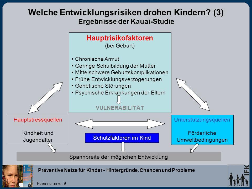 Präventive Netze für Kinder - Hintergründe, Chancen und Probleme Foliennummer: 20