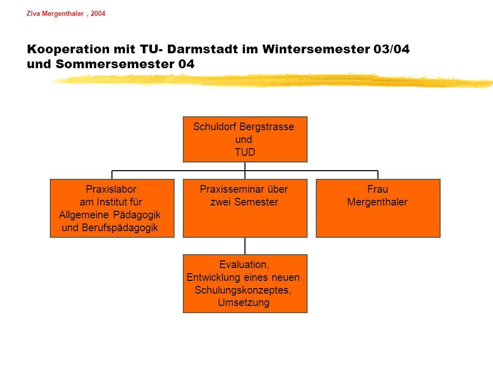 Ziva Mergenthaler, 2004 Kooperation mit TU- Darmstadt im Wintersemester 03/04 und Sommersemester 04 Praxislabor am Institut für Allgemeine Pädagogik u