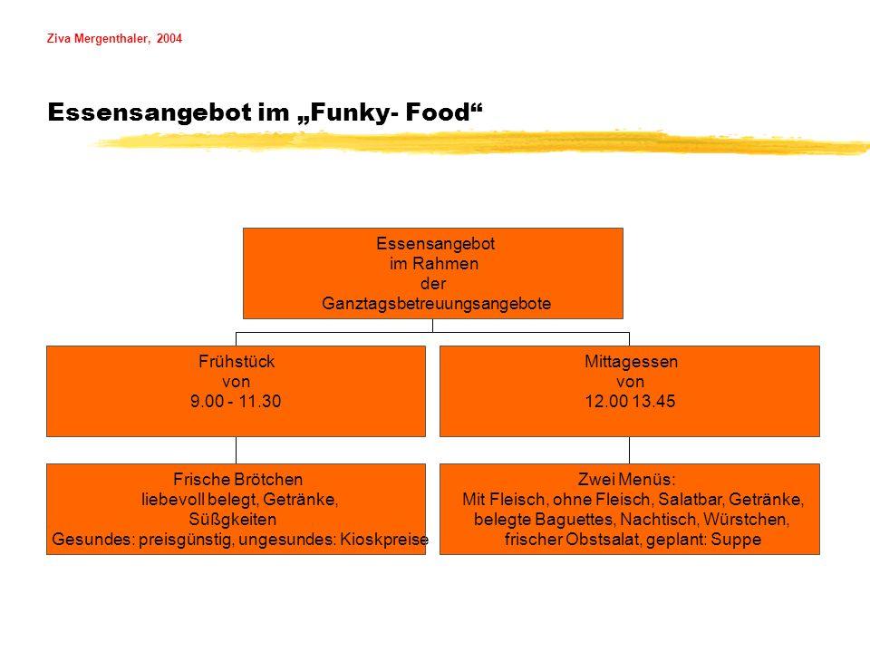Ziva Mergenthaler, 2004 Essensangebot im Funky- Food Frische Brötchen liebevoll belegt, Getränke, Süßgkeiten Gesundes: preisgünstig, ungesundes: Kiosk