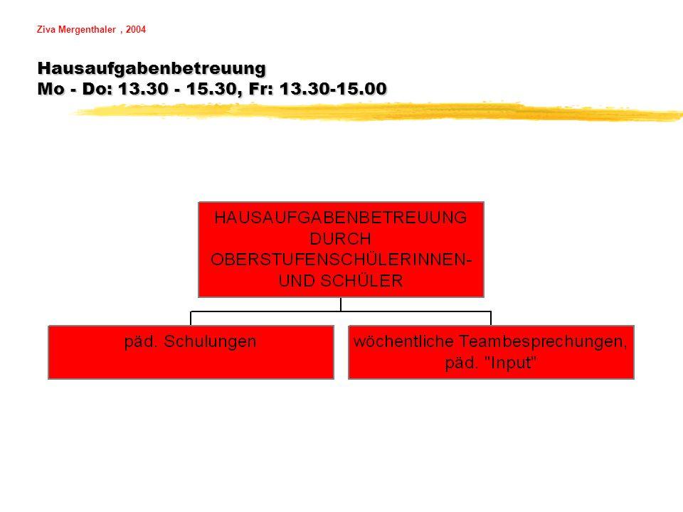 Hausaufgabenbetreuung Mo - Do: 13.30 - 15.30, Fr: 13.30-15.00 Ziva Mergenthaler, 2004 Hausaufgabenbetreuung Mo - Do: 13.30 - 15.30, Fr: 13.30-15.00