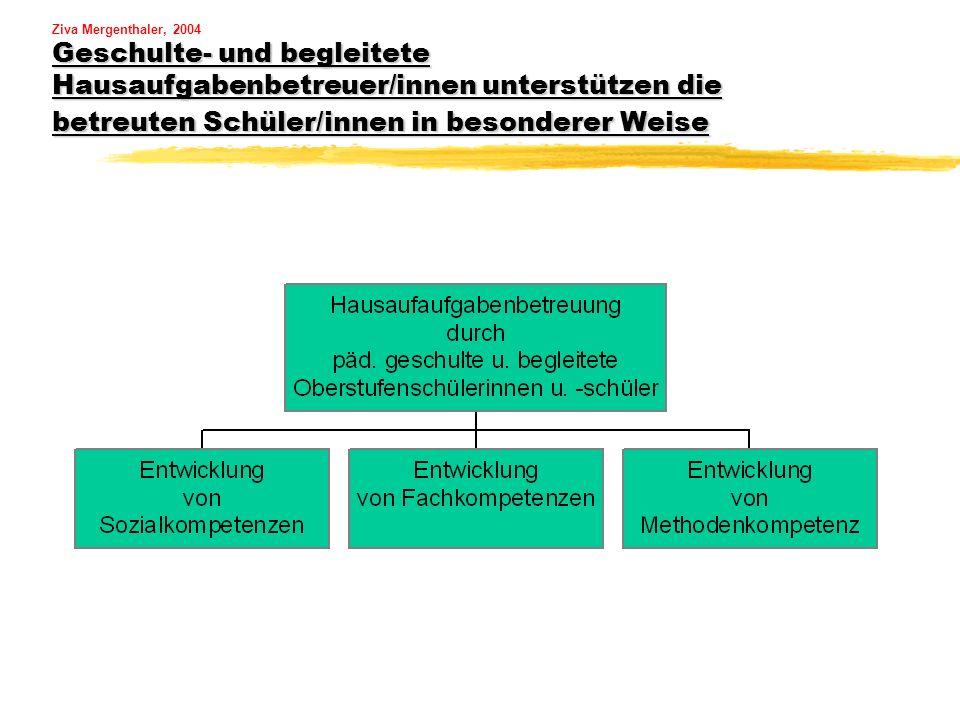 Geschulte- und begleitete Hausaufgabenbetreuer/innen unterstützen die betreuten Schüler/innen in besonderer Weise Ziva Mergenthaler, 2004 Geschulte- u