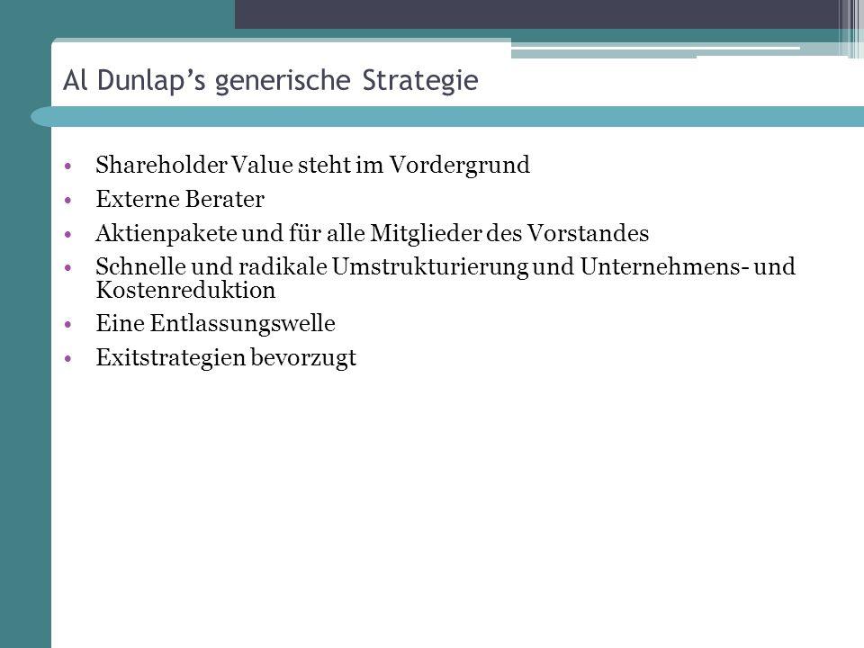 Al Dunlaps generische Strategie Shareholder Value steht im Vordergrund Externe Berater Aktienpakete und für alle Mitglieder des Vorstandes Schnelle un