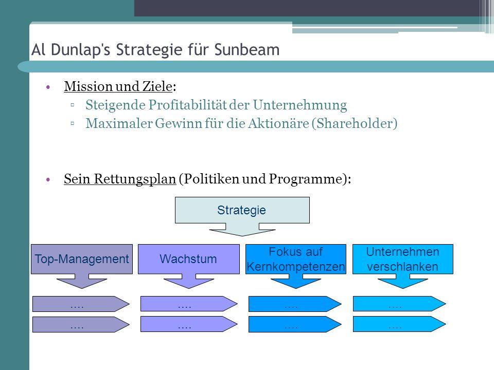 Al Dunlap's Strategie für Sunbeam Mission und Ziele: Steigende Profitabilität der Unternehmung Maximaler Gewinn für die Aktionäre (Shareholder) Sein R