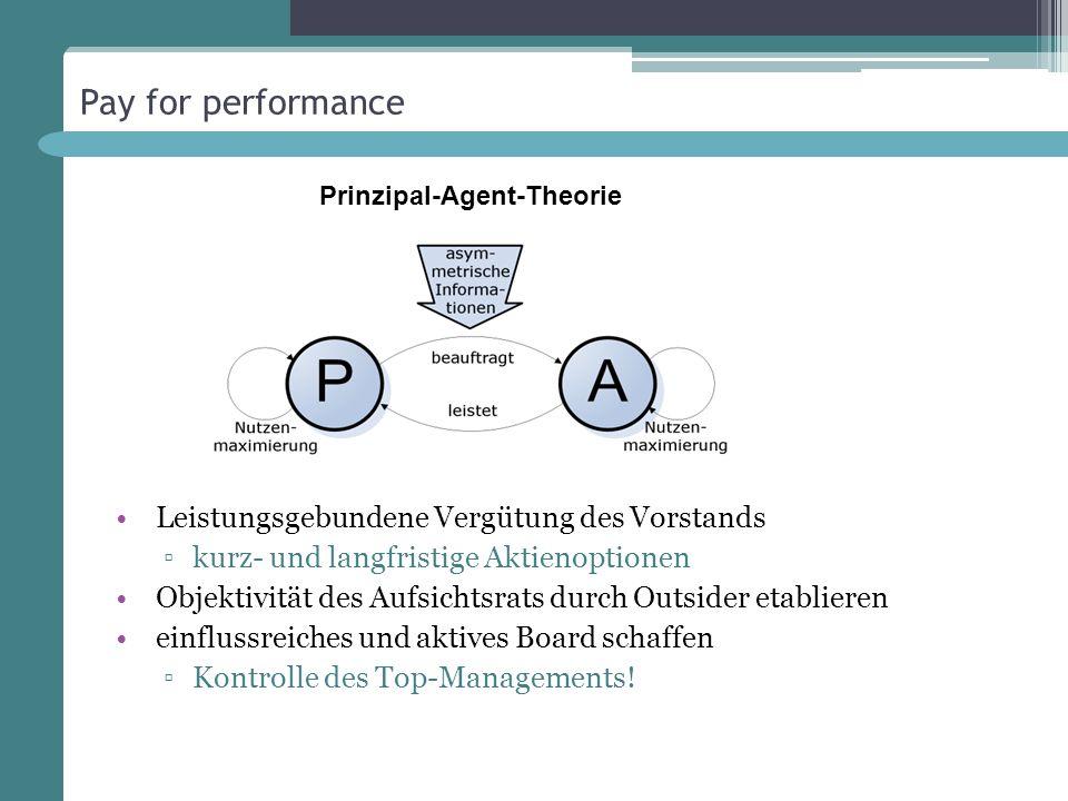 Pay for performance Prinzipal-Agent-Theorie Leistungsgebundene Vergütung des Vorstands kurz- und langfristige Aktienoptionen Objektivität des Aufsicht