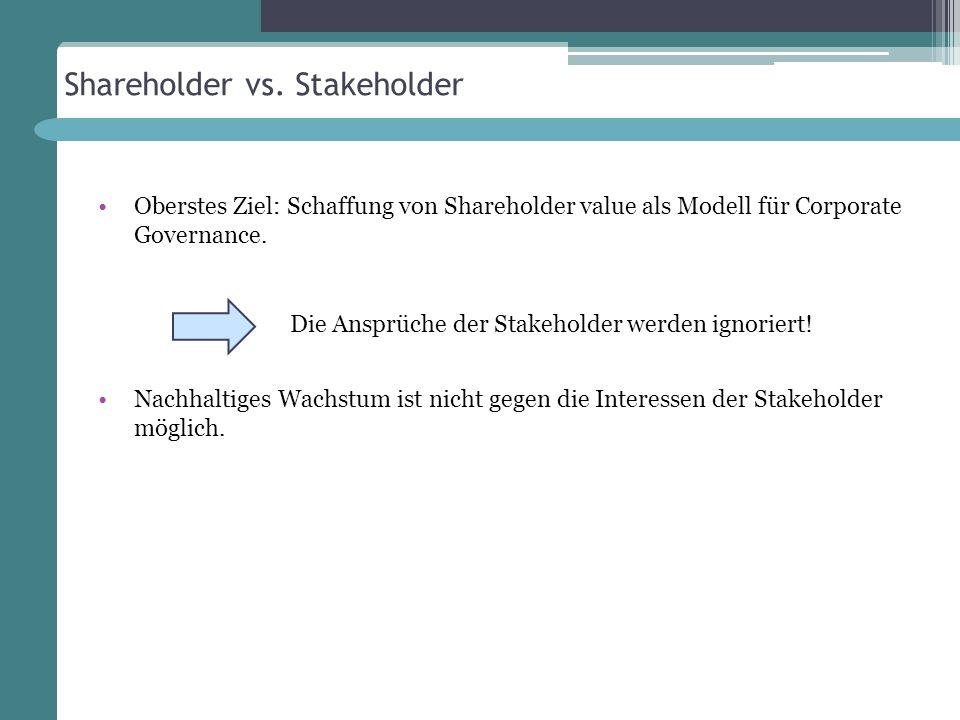 Shareholder vs. Stakeholder Oberstes Ziel: Schaffung von Shareholder value als Modell für Corporate Governance. Die Ansprüche der Stakeholder werden i