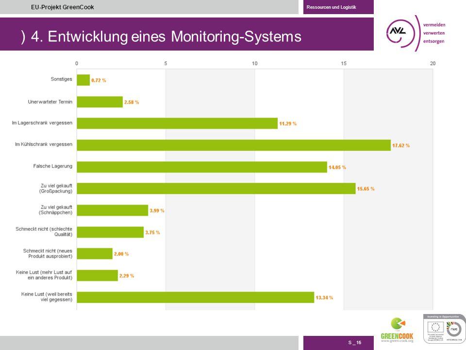 ) S _ 16 EU-Projekt GreenCook Ressourcen und Logistik 4. Entwicklung eines Monitoring-Systems