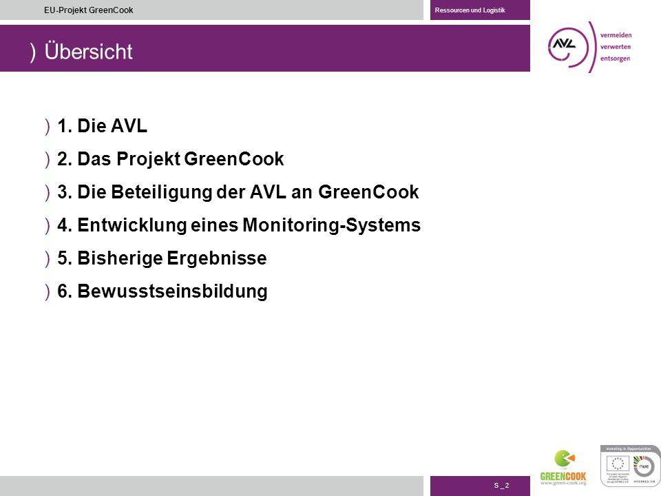 ) S _ 13 EU-Projekt GreenCook Ressourcen und Logistik 4. Entwicklung eines Monitoring-Systems