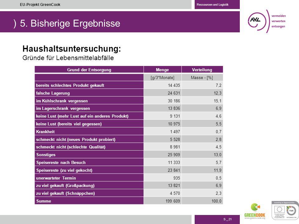 ) S _ 21 EU-Projekt GreenCook Ressourcen und Logistik 5.