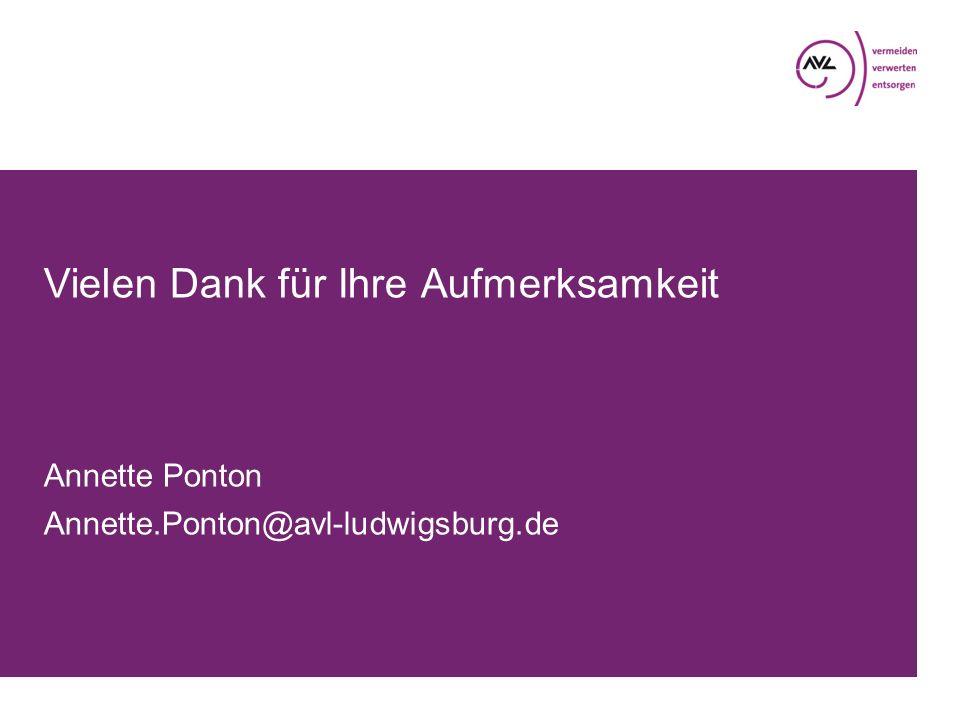 Vielen Dank für Ihre Aufmerksamkeit Annette Ponton Annette.Ponton@avl-ludwigsburg.de
